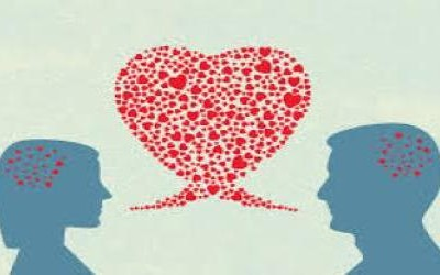 Szeretetnyelvek